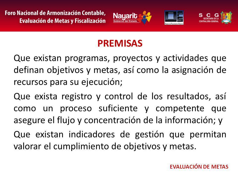 PREMISAS Que existan programas, proyectos y actividades que definan objetivos y metas, así como la asignación de recursos para su ejecución;