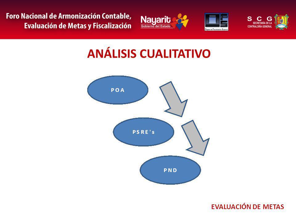 ANÁLISIS CUALITATIVO EVALUACIÓN DE METAS