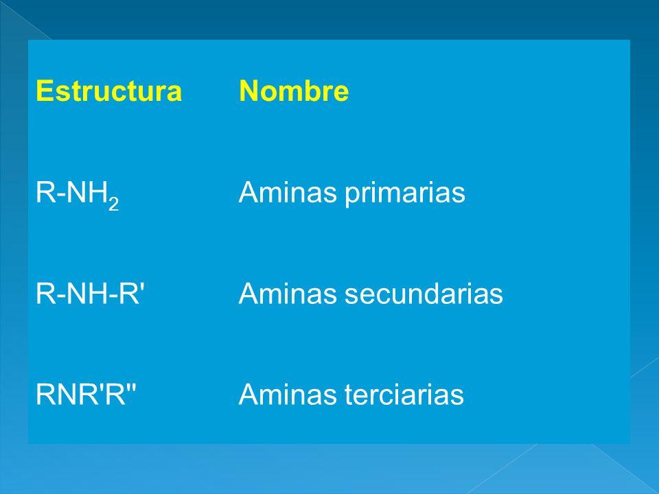 Estructura Nombre R-NH2 Aminas primarias R-NH-R Aminas secundarias RNR R Aminas terciarias