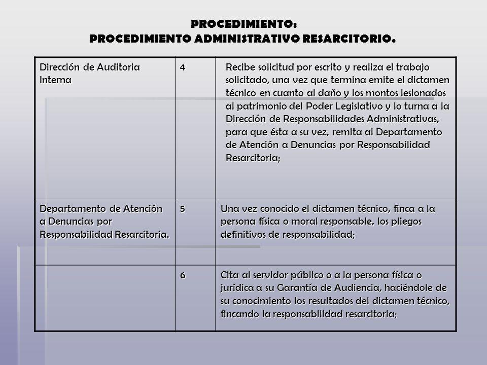 PROCEDIMIENTO ADMINISTRATIVO RESARCITORIO.