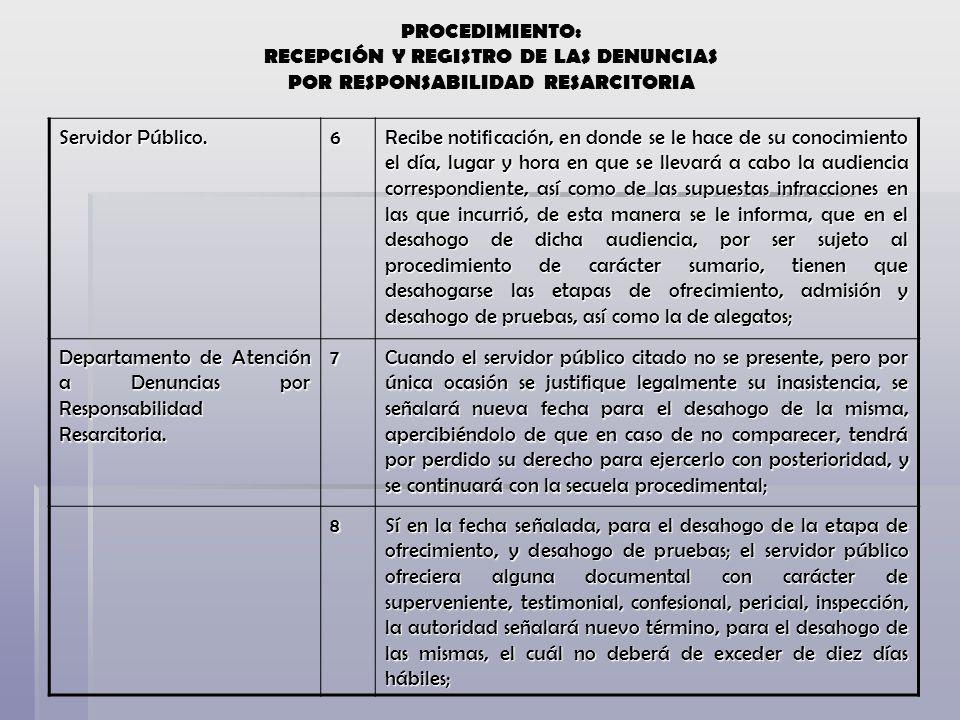 RECEPCIÓN Y REGISTRO DE LAS DENUNCIAS POR RESPONSABILIDAD RESARCITORIA