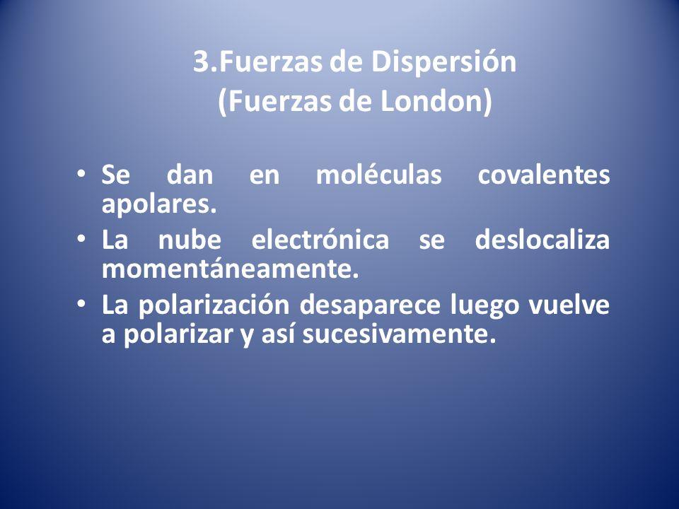 3.Fuerzas de Dispersión (Fuerzas de London)