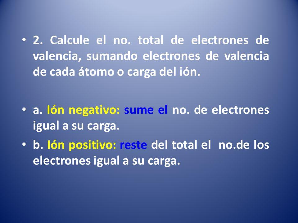 2. Calcule el no. total de electrones de valencia, sumando electrones de valencia de cada átomo o carga del ión.