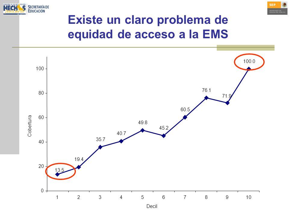 Existe un claro problema de equidad de acceso a la EMS