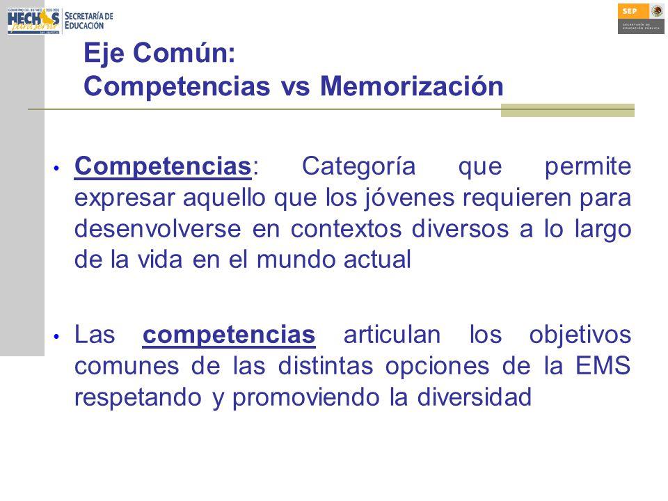 Competencias vs Memorización