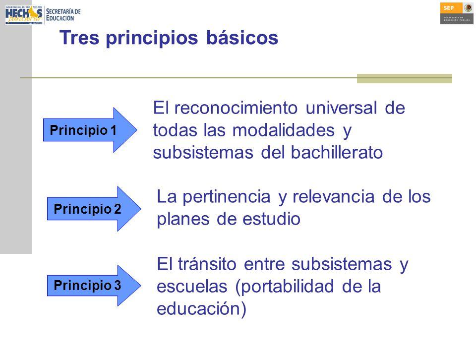 Tres principios básicos