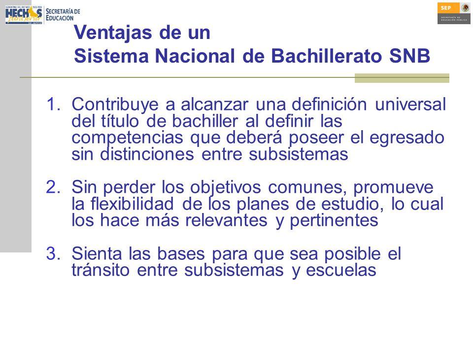 Sistema Nacional de Bachillerato SNB
