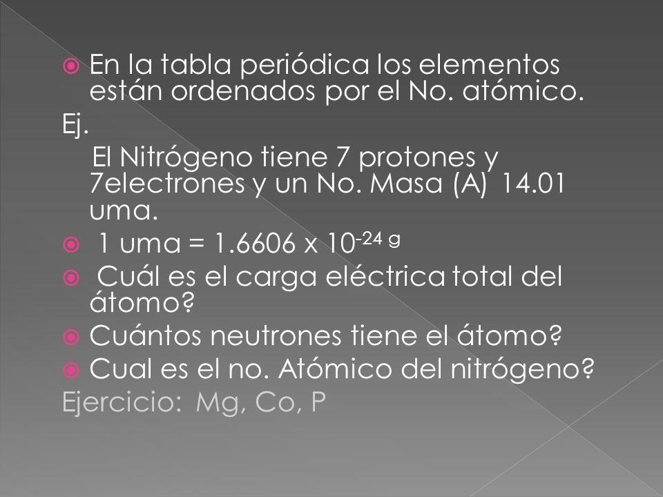 En la tabla periódica los elementos están ordenados por el No. atómico.
