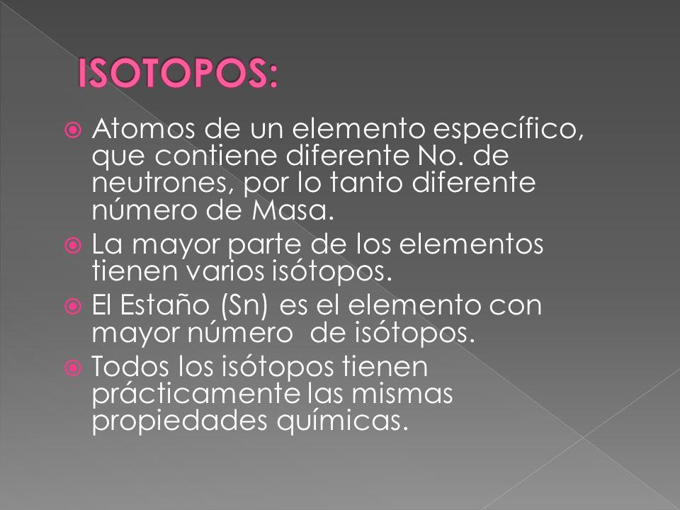 ISOTOPOS: Atomos de un elemento específico, que contiene diferente No. de neutrones, por lo tanto diferente número de Masa.