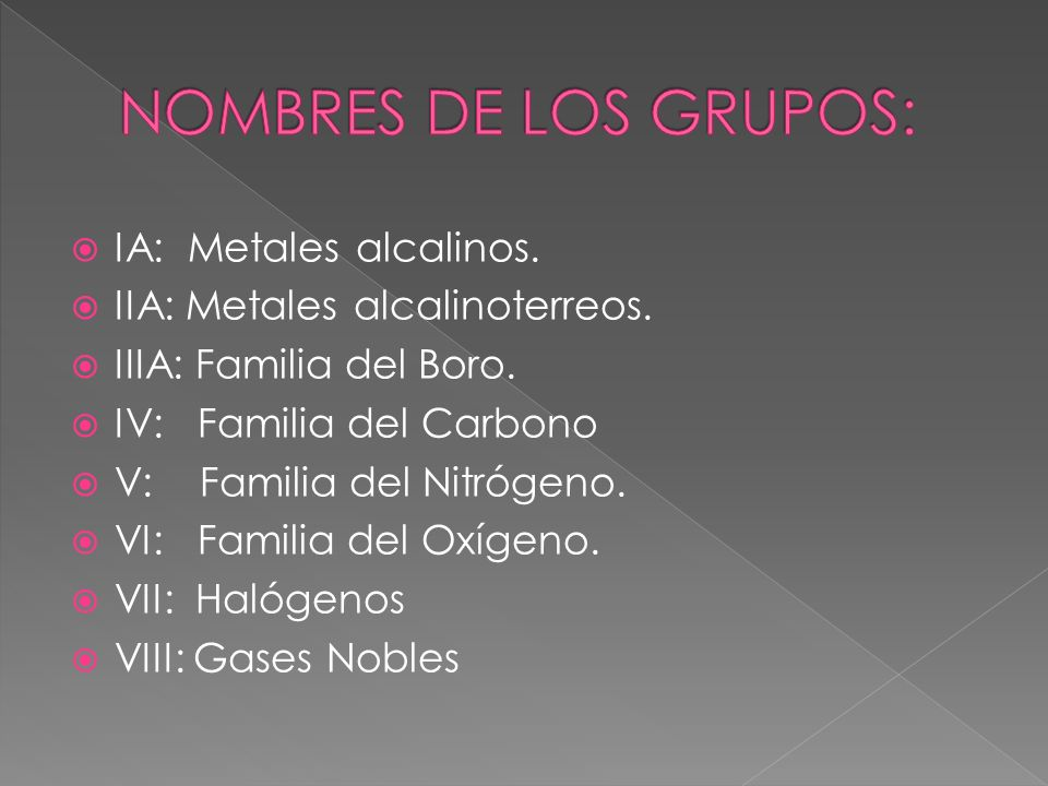 NOMBRES DE LOS GRUPOS: IA: Metales alcalinos.