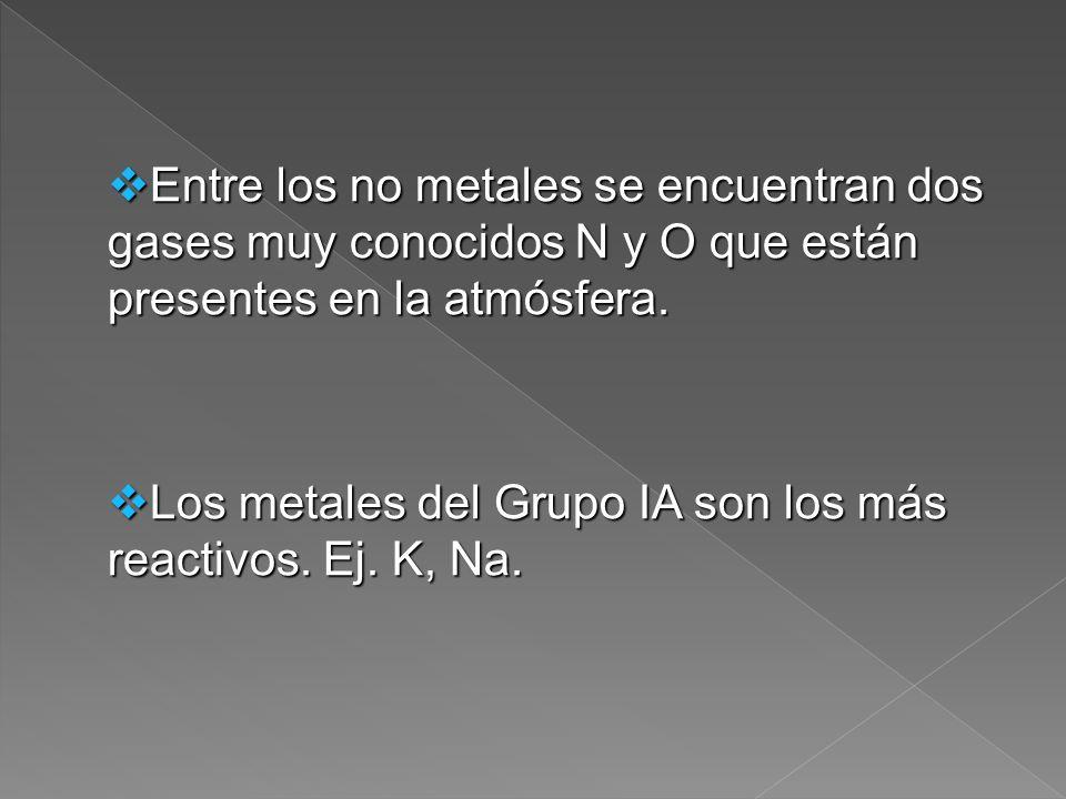Entre los no metales se encuentran dos gases muy conocidos N y O que están presentes en la atmósfera.