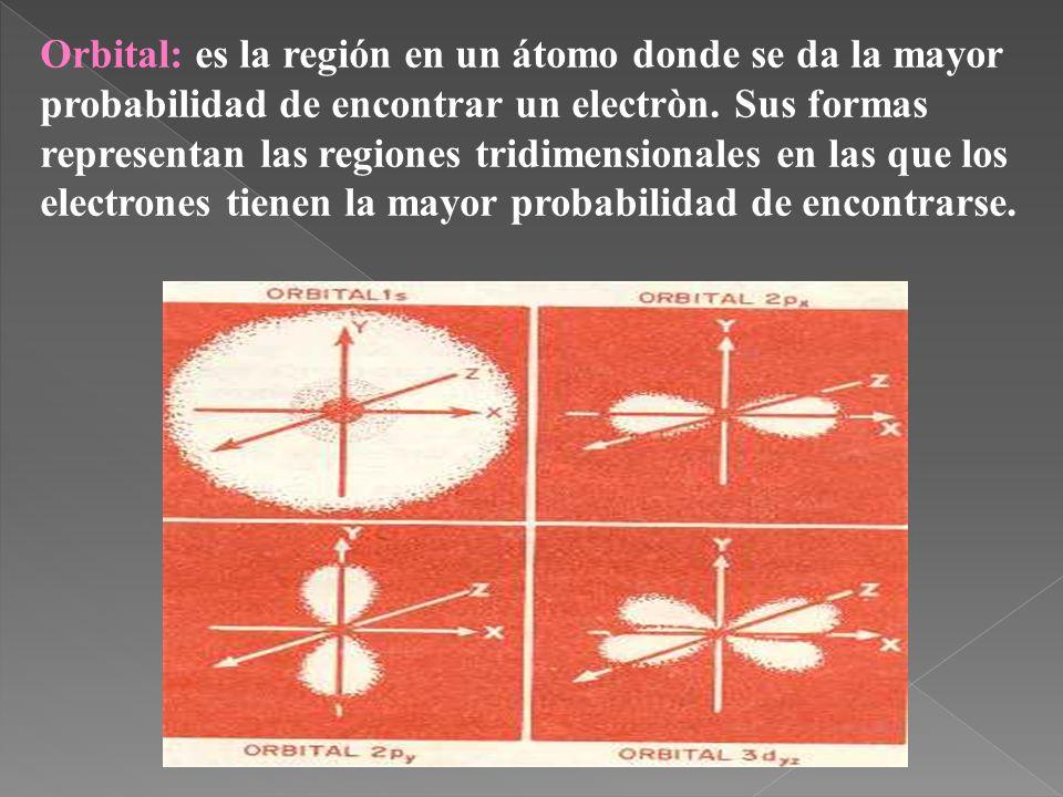 Orbital: es la región en un átomo donde se da la mayor probabilidad de encontrar un electròn.