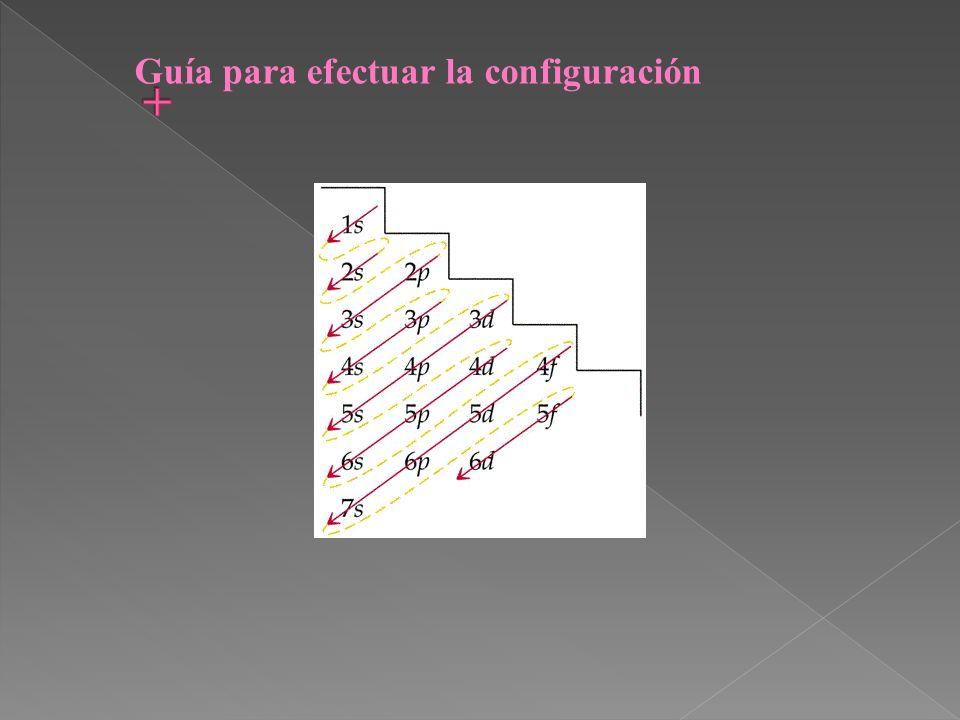 + Guía para efectuar la configuración