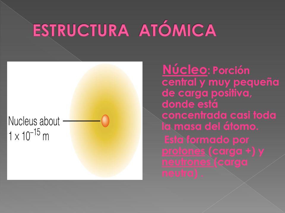ESTRUCTURA ATÓMICA Núcleo: Porción central y muy pequeña de carga positiva, donde está concentrada casi toda la masa del átomo.