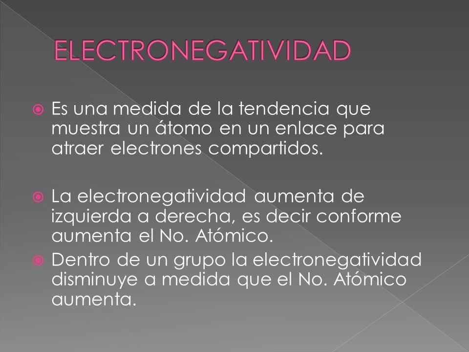 ELECTRONEGATIVIDAD Es una medida de la tendencia que muestra un átomo en un enlace para atraer electrones compartidos.