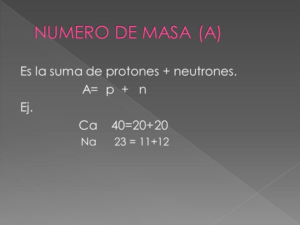 NUMERO DE MASA (A) Es la suma de protones + neutrones. A= p + n Ej.