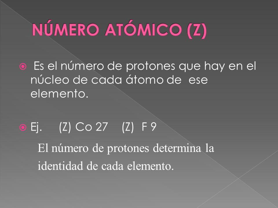 NÚMERO ATÓMICO (Z) El número de protones determina la
