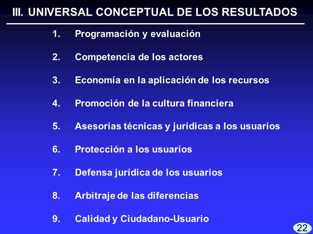 III. UNIVERSAL CONCEPTUAL DE LOS RESULTADOS