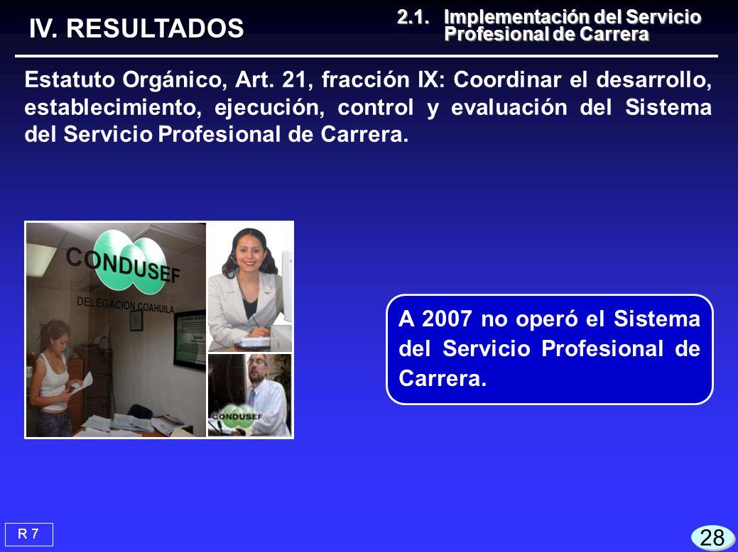 IV. RESULTADOS 2.1. Implementación del Servicio Profesional de Carrera.