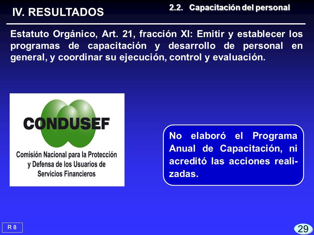 IV. RESULTADOS 2.2. Capacitación del personal.