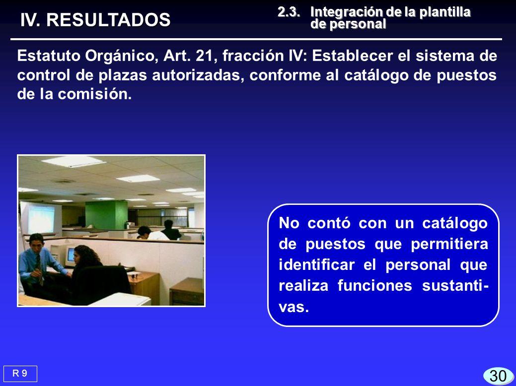 IV. RESULTADOS 2.3. Integración de la plantilla. de personal.