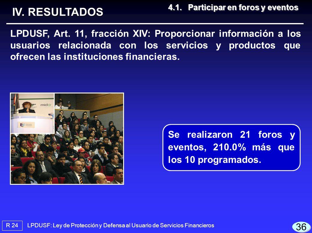 IV. RESULTADOS 4.1. Participar en foros y eventos.