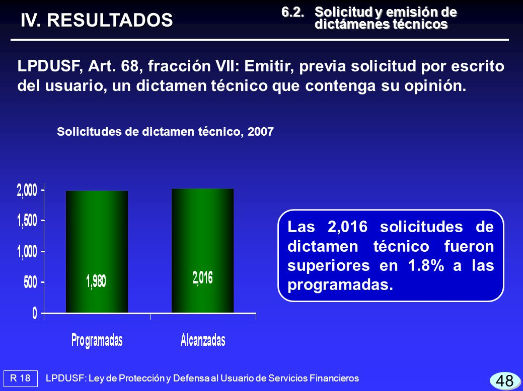 Solicitudes de dictamen técnico, 2007