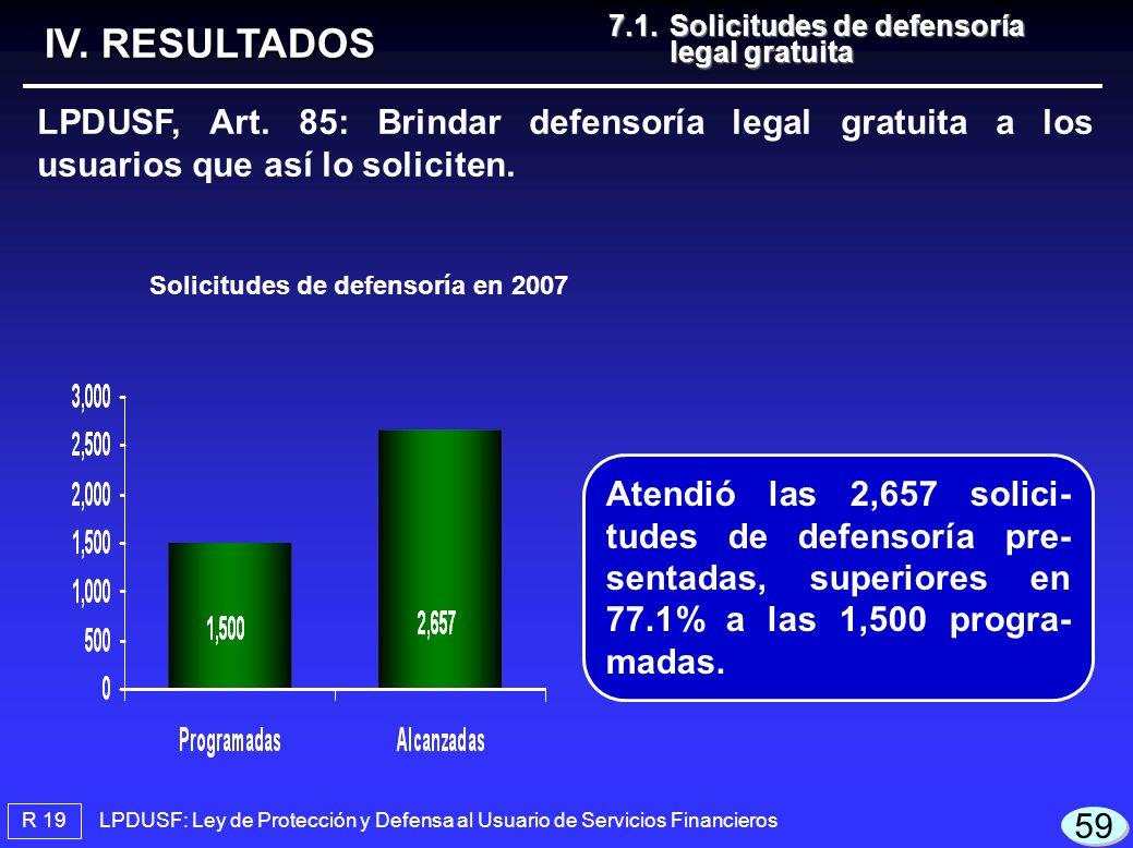 Solicitudes de defensoría en 2007