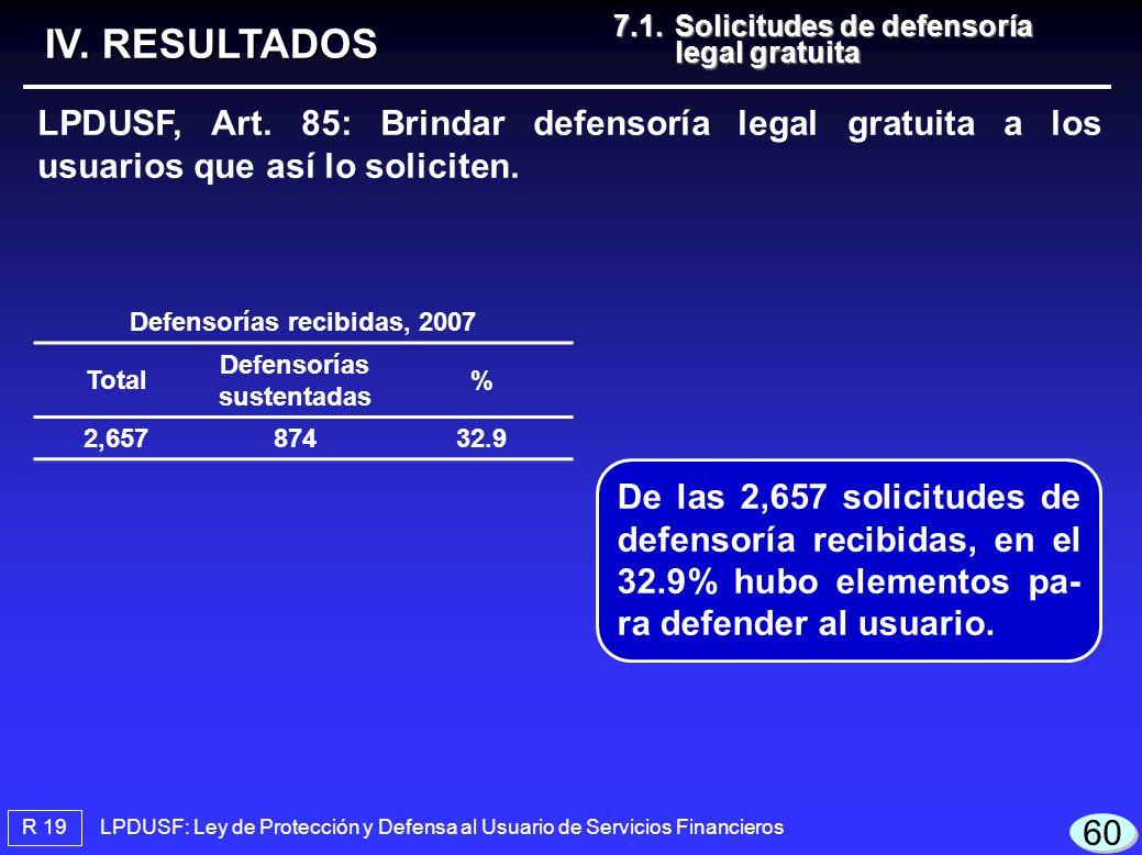 Defensorías recibidas, 2007 Defensorías sustentadas