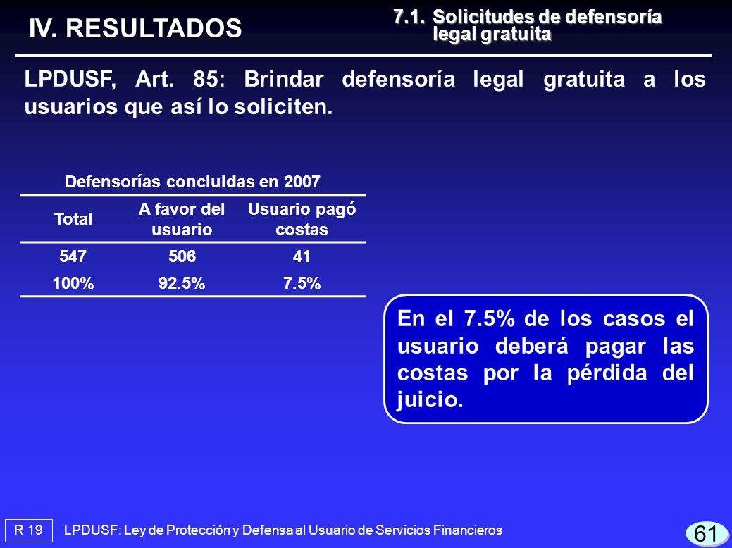 Defensorías concluidas en 2007