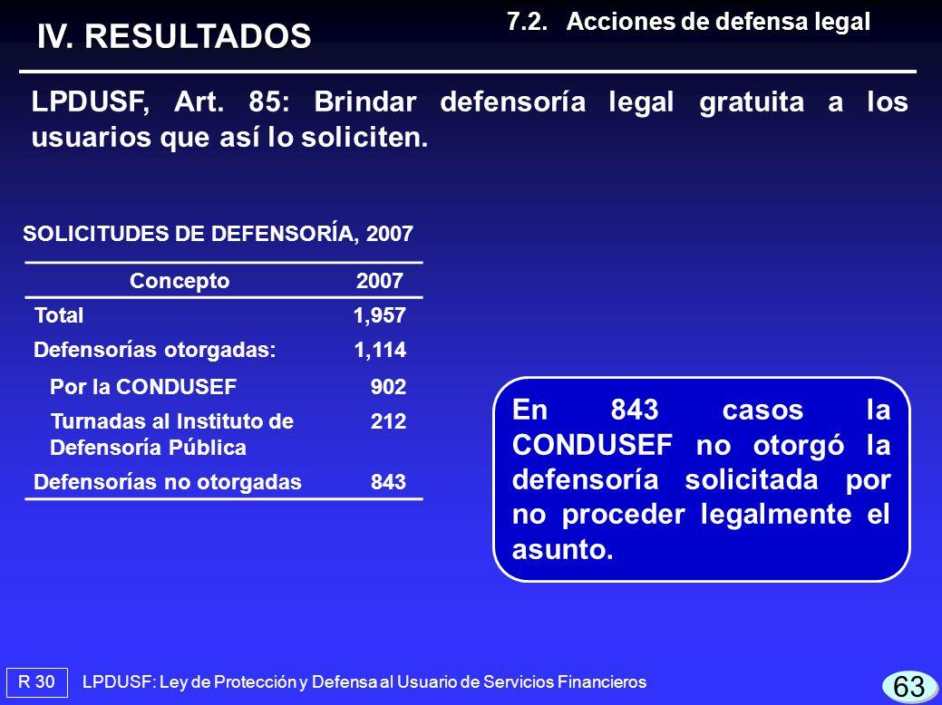 SOLICITUDES DE DEFENSORÍA, 2007
