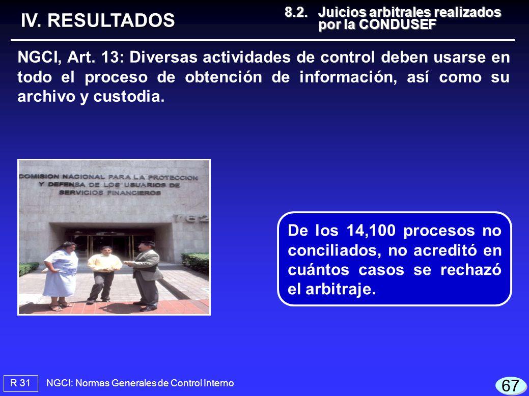 IV. RESULTADOS 8.2. Juicios arbitrales realizados por la CONDUSEF.