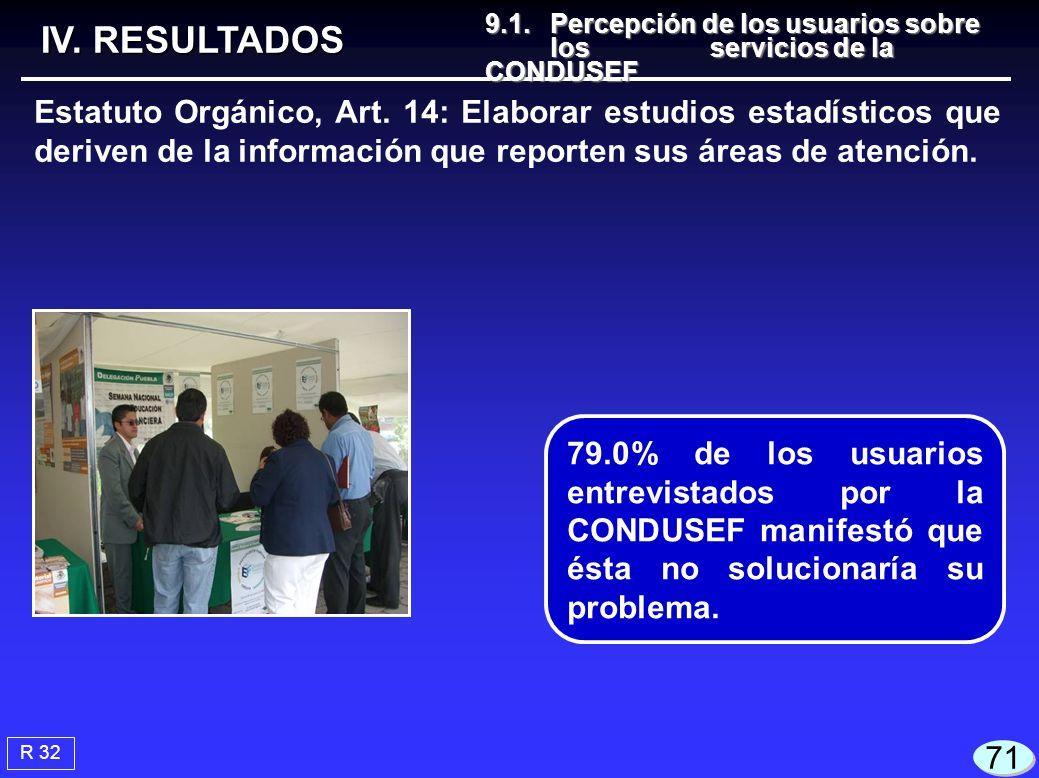 IV. RESULTADOS 9.1. Percepción de los usuarios sobre. los servicios de la CONDUSEF.