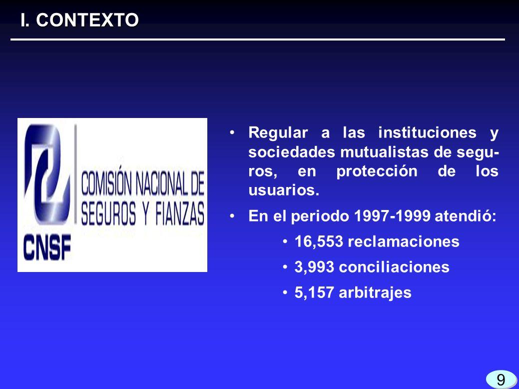 I. CONTEXTO Regular a las instituciones y sociedades mutualistas de segu-ros, en protección de los usuarios.