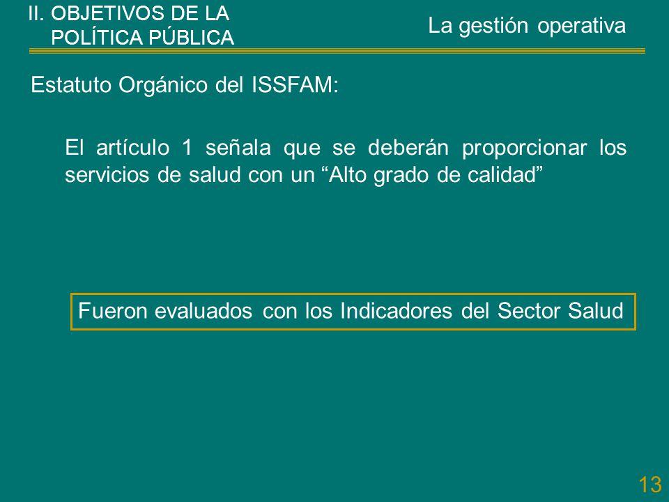 Estatuto Orgánico del ISSFAM: