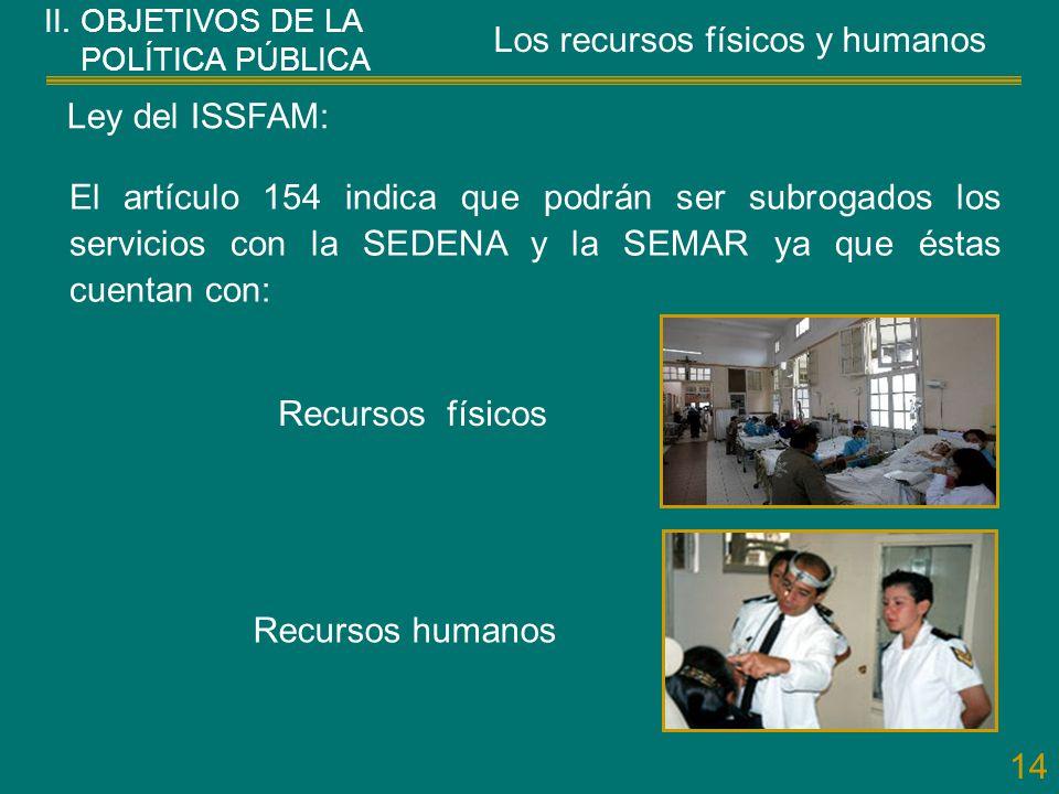 Los recursos físicos y humanos