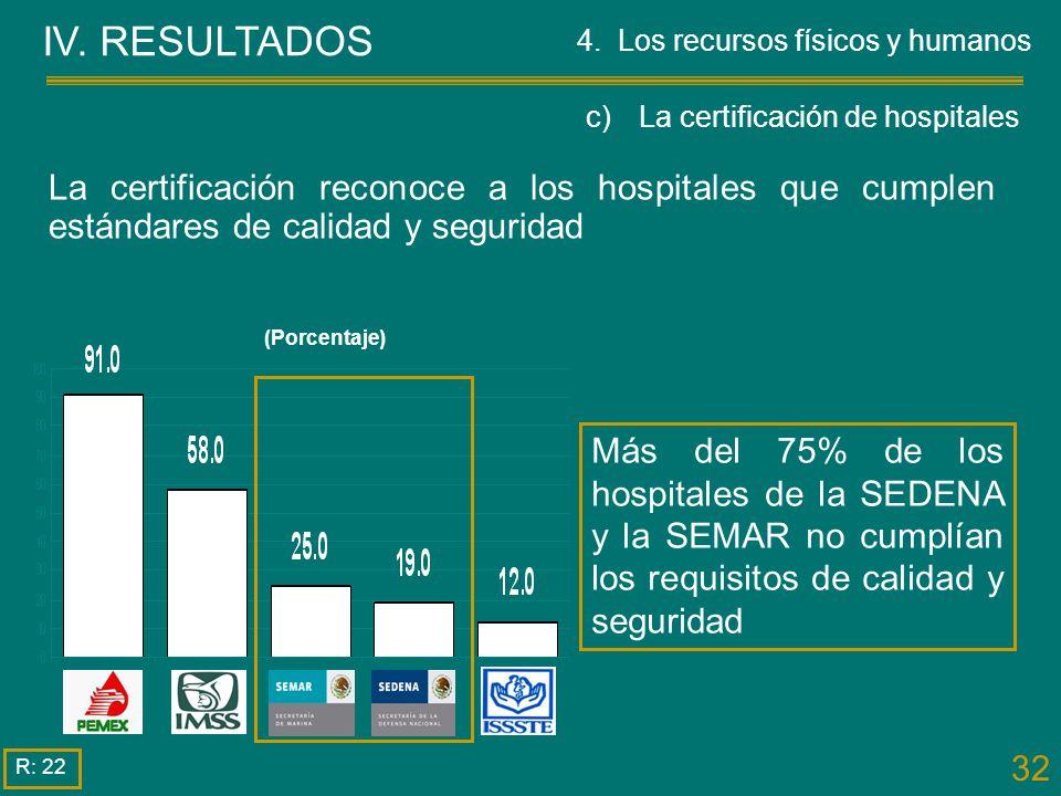 c) La certificación de hospitales