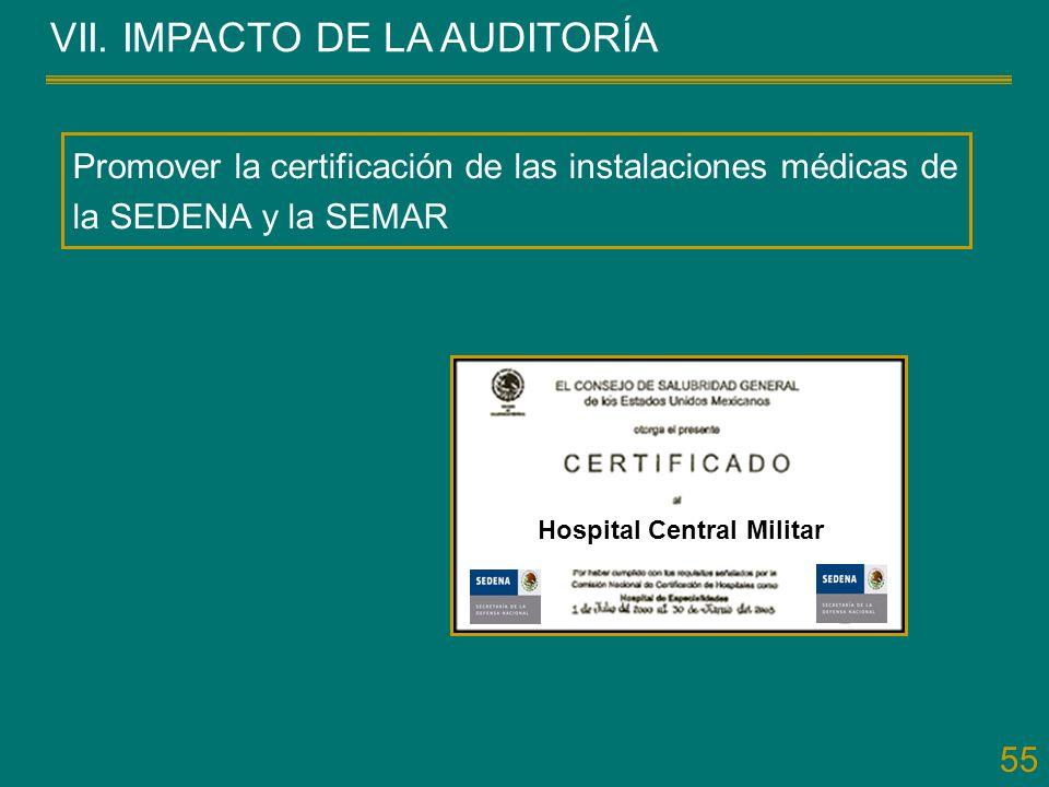 Hospital Central Militar