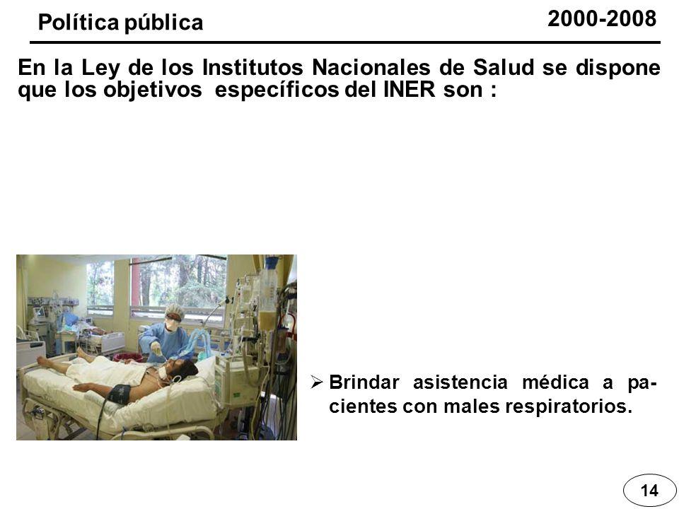 2000-2008 Política pública. En la Ley de los Institutos Nacionales de Salud se dispone que los objetivos específicos del INER son :