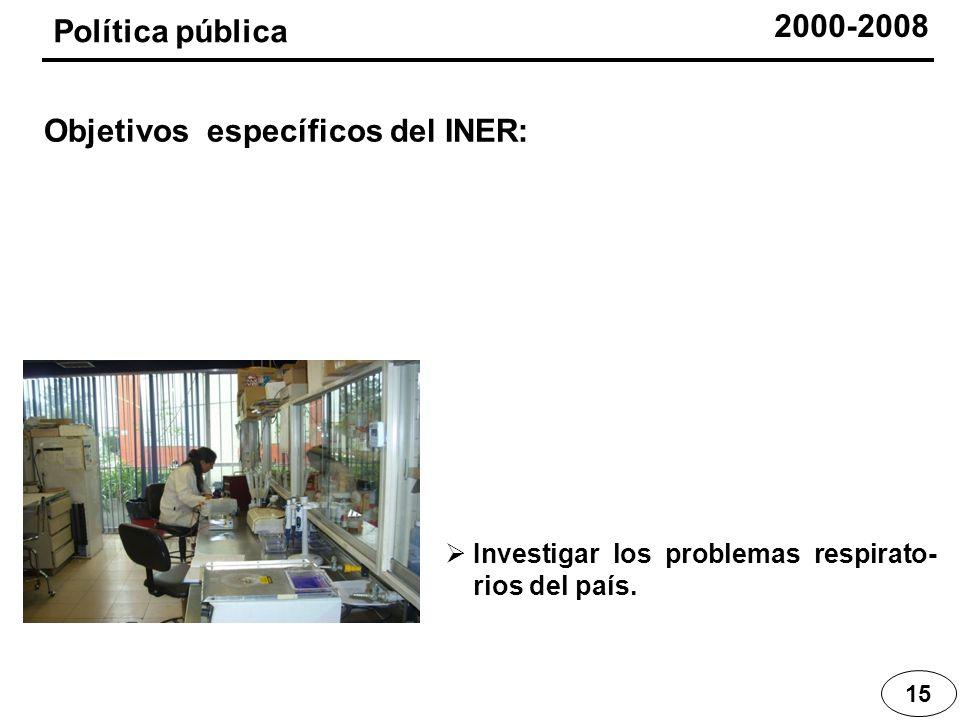 Objetivos específicos del INER: