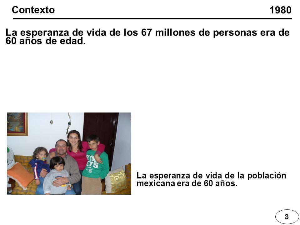 Contexto 1980. La esperanza de vida de los 67 millones de personas era de 60 años de edad.
