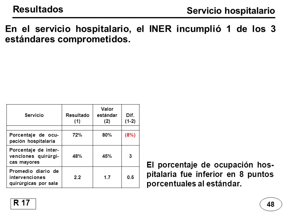 Servicio hospitalario