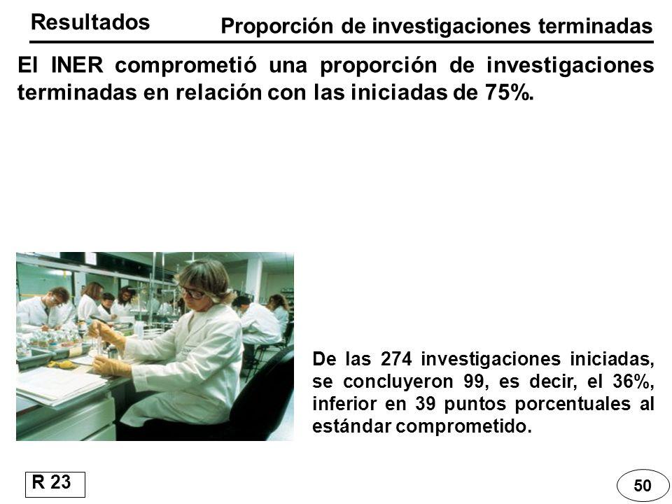 Proporción de investigaciones terminadas