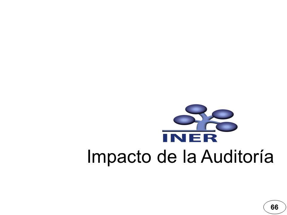 Impacto de la Auditoría