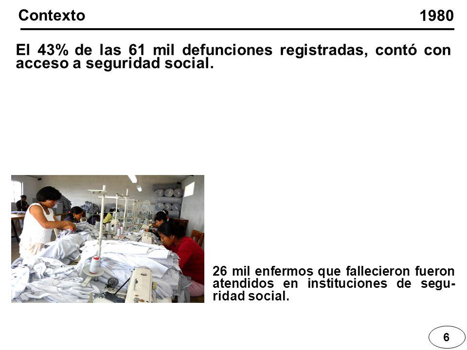 Contexto 1980. El 43% de las 61 mil defunciones registradas, contó con acceso a seguridad social.