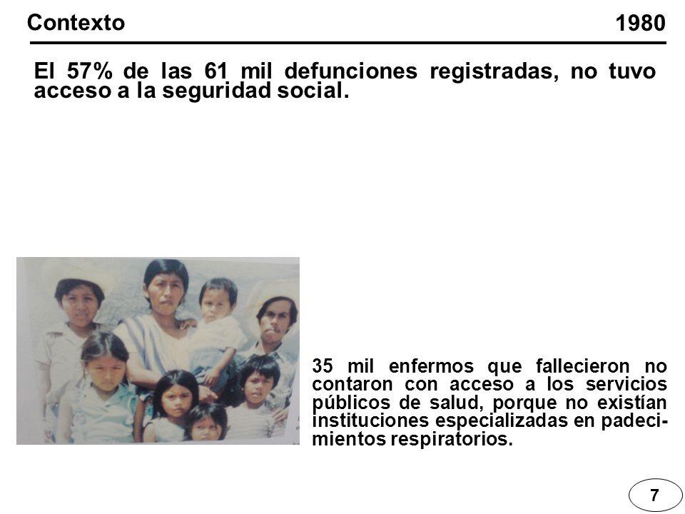 Contexto 1980. El 57% de las 61 mil defunciones registradas, no tuvo acceso a la seguridad social.