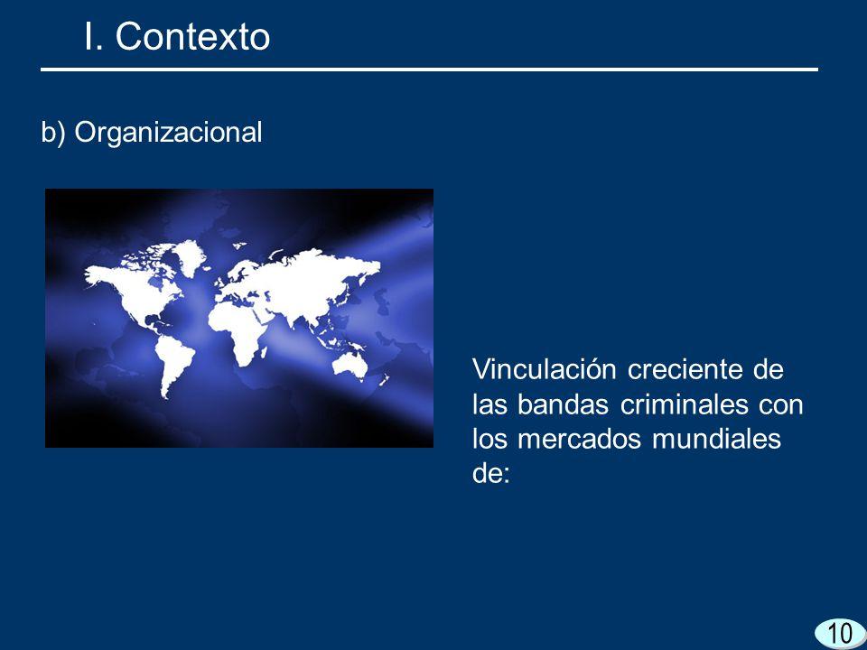 I. Contexto b) Organizacional