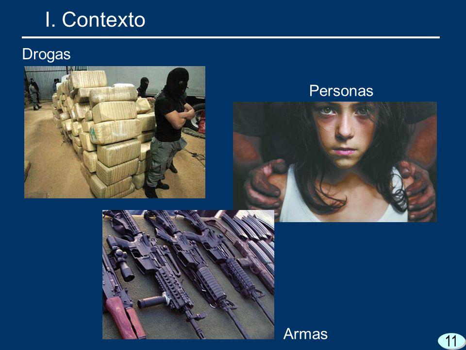 I. Contexto Drogas Personas Armas 11 11