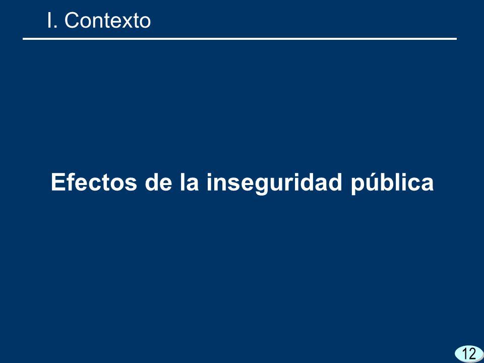 Efectos de la inseguridad pública