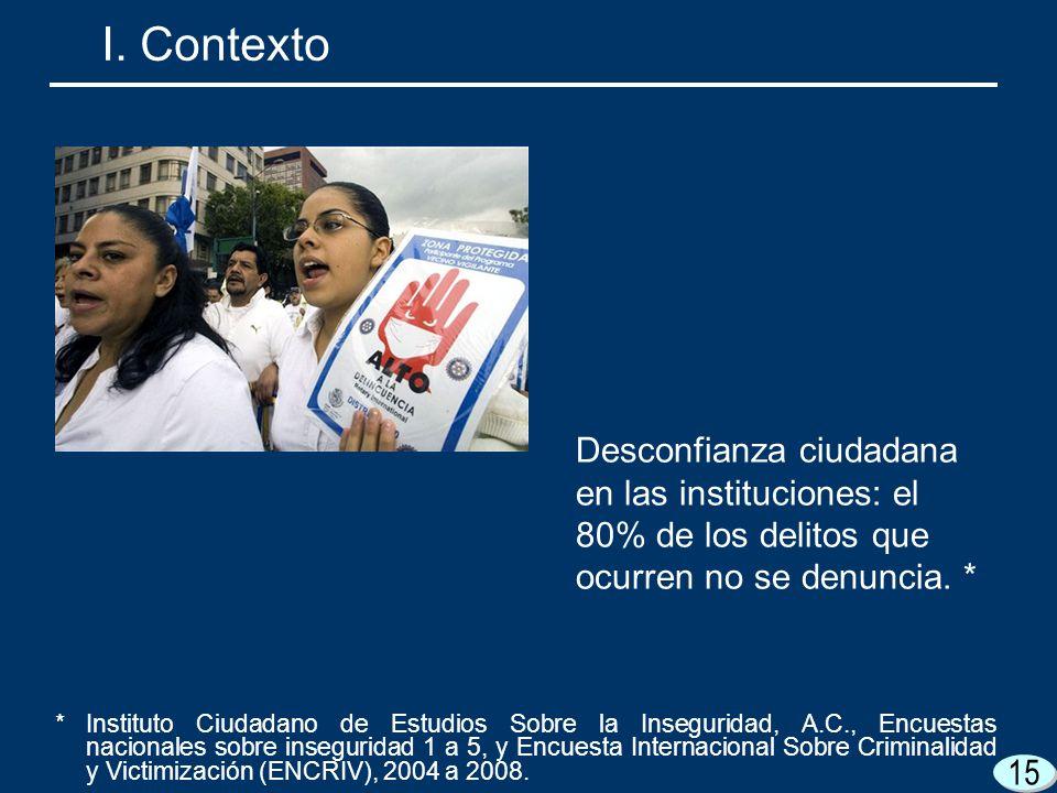 I. Contexto Desconfianza ciudadana en las instituciones: el 80% de los delitos que ocurren no se denuncia. *